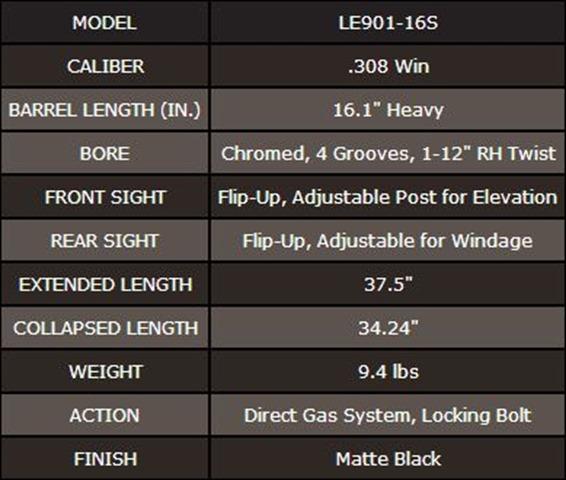 Colt LE901 specs