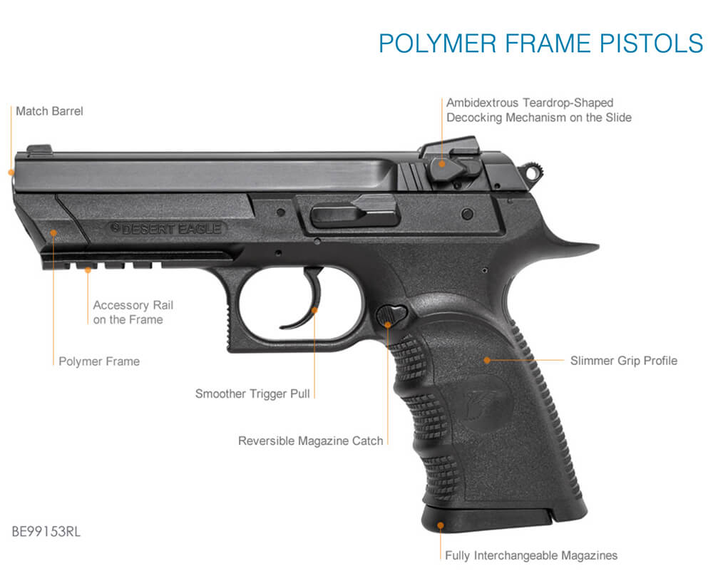 Magnum Research Polymer Frame overview